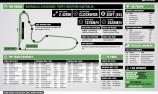 Event Guide: Perth Super Sprint