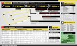Dunlop Event Guide: Ipswich Super Sprint
