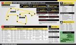 Dunlop Event Guide: Sydney Super Sprint