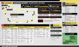 Dunlop Event Guide: Wilson Security Sandown 500