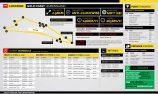 Dunlop Event Guide: Castrol Gold Coast 600