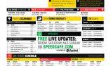 Dunlop Event Guide: Darwin Triple Crown