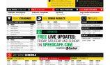 Dunlop Event Guide: Sandown 500