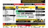 Event Guide: Newcastle 500