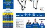 Michelin MotoGP Racecard: Argentina