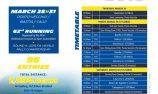 Michelin WRC Racecard: Tour de Corse