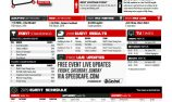 R&J Batteries Event Guide: Winton SuperSprint