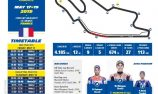 Michelin MotoGP Racecard: France