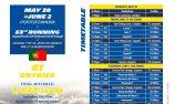 Michelin WRC Racecard: Rally De Portugal