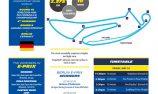 Michelin Formula E Racecard: Berlin