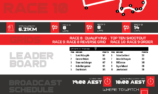 R&J Batteries Event Guide Supercars All Stars Eseries Round 3