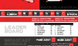 R&J Batteries Event Guide Supercars All Stars Eseries Round 4